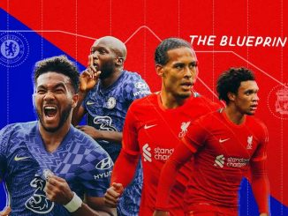 LIVE STREAM: Liverpool vs Chelsea [Watch Now] Premier League 2021/2022